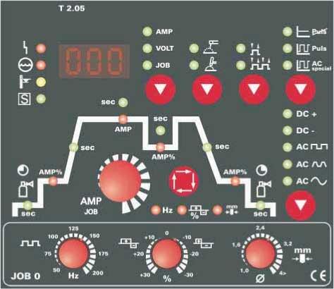 Панель управления EWM TRITON 180,220 AC/DC